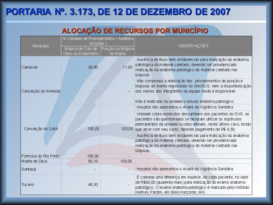 PORTARIA Nº. 3.173, DE 12 DE DEZEMBRO DE 2007 ALOCAÇÃO DE RECURSOS POR MUNICÍPIO