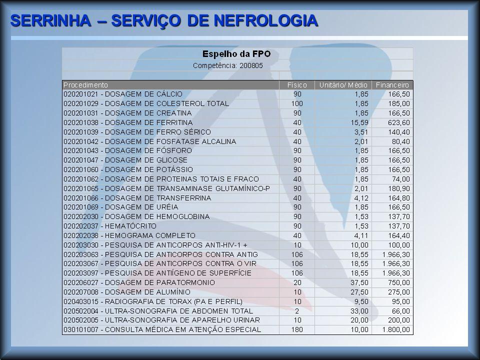 SERRINHA – SERVIÇO DE NEFROLOGIA