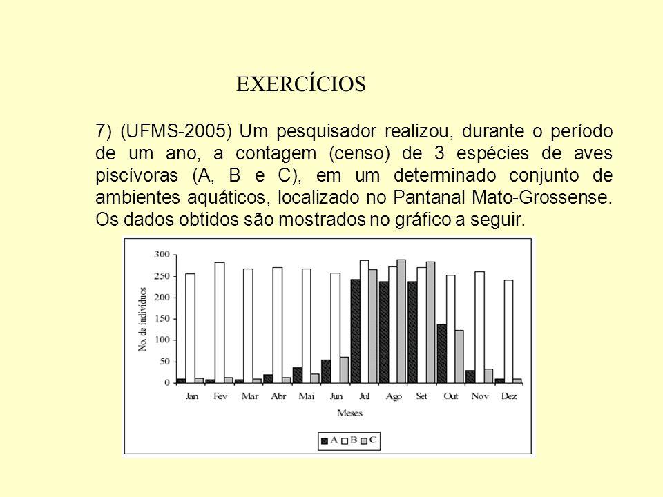 EXERCÍCIOS (032) o paratudal é uma formação de palmeiras, característica do Pantanal Mato-Grossense. E - Os paratudais são formados pelos ipês roxos (