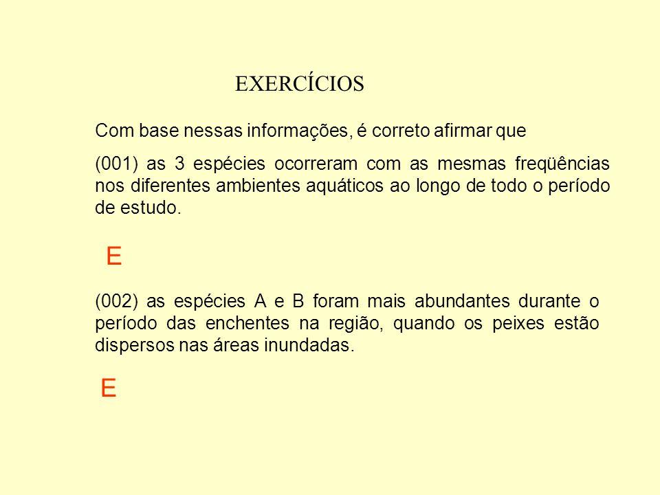 EXERCÍCIOS 7) (UFMS-2005) Um pesquisador realizou, durante o período de um ano, a contagem (censo) de 3 espécies de aves piscívoras (A, B e C), em um