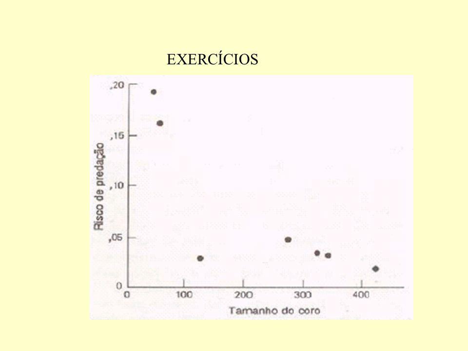 EXERCÍCIOS 9) (UFMS-2005) Durante o período de reprodução, os machos de anuros vocalizam para atração das fêmeas até o sítio de vocalização. Uma poça