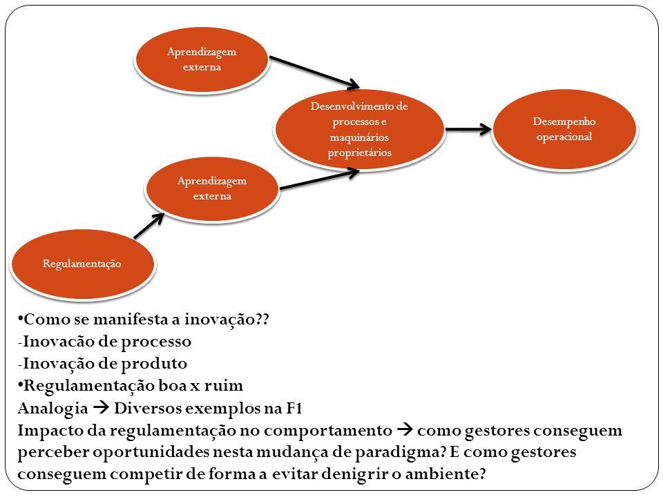 • Como se manifesta a inovação?? -Inovacão de processo -Inovação de produto • Regulamentação boa x ruim Analogia  Diversos exemplos na F1 Impacto da