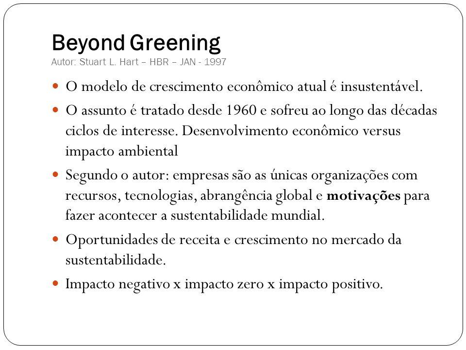 Beyond Greening Autor: Stuart L. Hart – HBR – JAN - 1997  O modelo de crescimento econômico atual é insustentável.  O assunto é tratado desde 1960 e