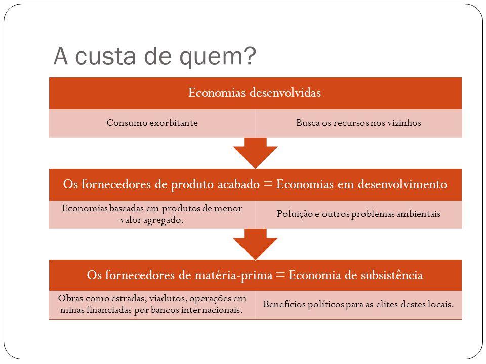 A custa de quem? Os fornecedores de matéria-prima = Economia de subsistência Obras como estradas, viadutos, operações em minas financiadas por bancos