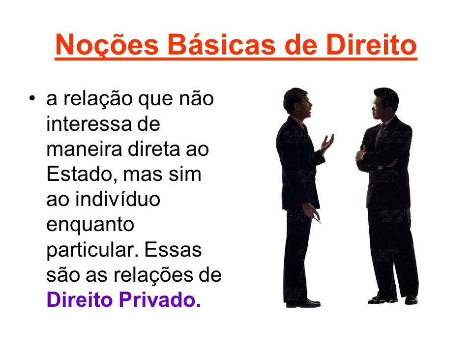 Noções Básicas de Direito •a relação que não interessa de maneira direta ao Estado, mas sim ao indivíduo enquanto particular. Essas são as relações de