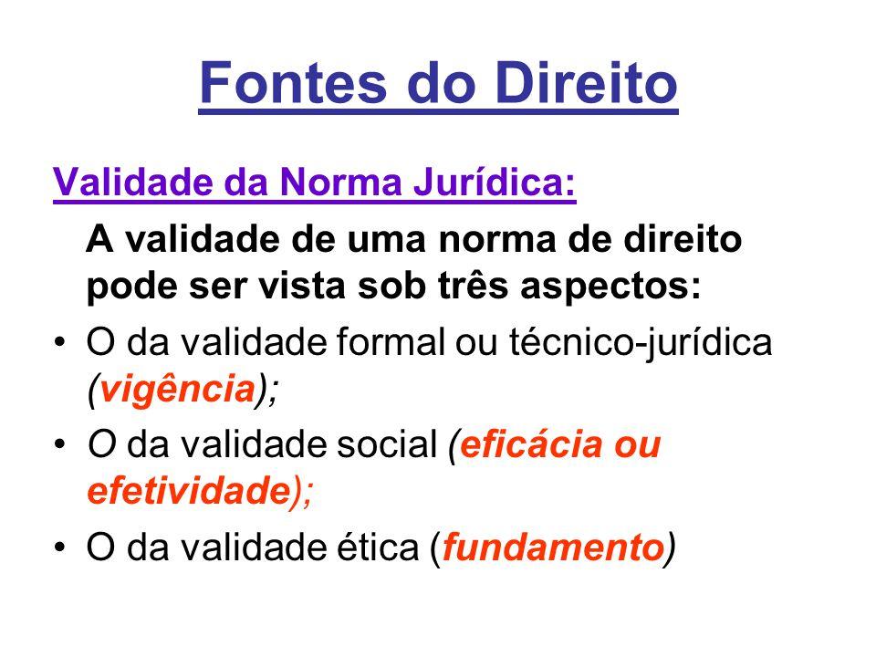 Fontes do Direito Validade da Norma Jurídica: A validade de uma norma de direito pode ser vista sob três aspectos: •O da validade formal ou técnico-jurídica (vigência); •O da validade social (eficácia ou efetividade); •O da validade ética (fundamento)