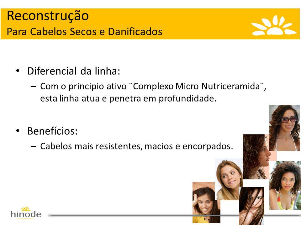 • Diferencial da linha: – Com o principio ativo ¨Complexo Micro Nutriceramida¨, esta linha atua e penetra em profundidade.