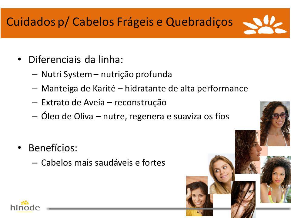 • Diferenciais da linha: – Nutri System – nutrição profunda – Manteiga de Karité – hidratante de alta performance – Extrato de Aveia – reconstrução –