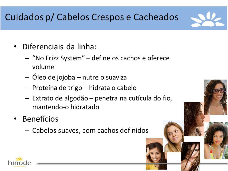 • Diferenciais da linha: – No Frizz System – define os cachos e oferece volume – Óleo de jojoba – nutre o suaviza – Proteína de trigo – hidrata o cabelo – Extrato de algodão – penetra na cutícula do fio, mantendo-o hidratado • Benefícios – Cabelos suaves, com cachos definidos Cuidados p/ Cabelos Crespos e Cacheados