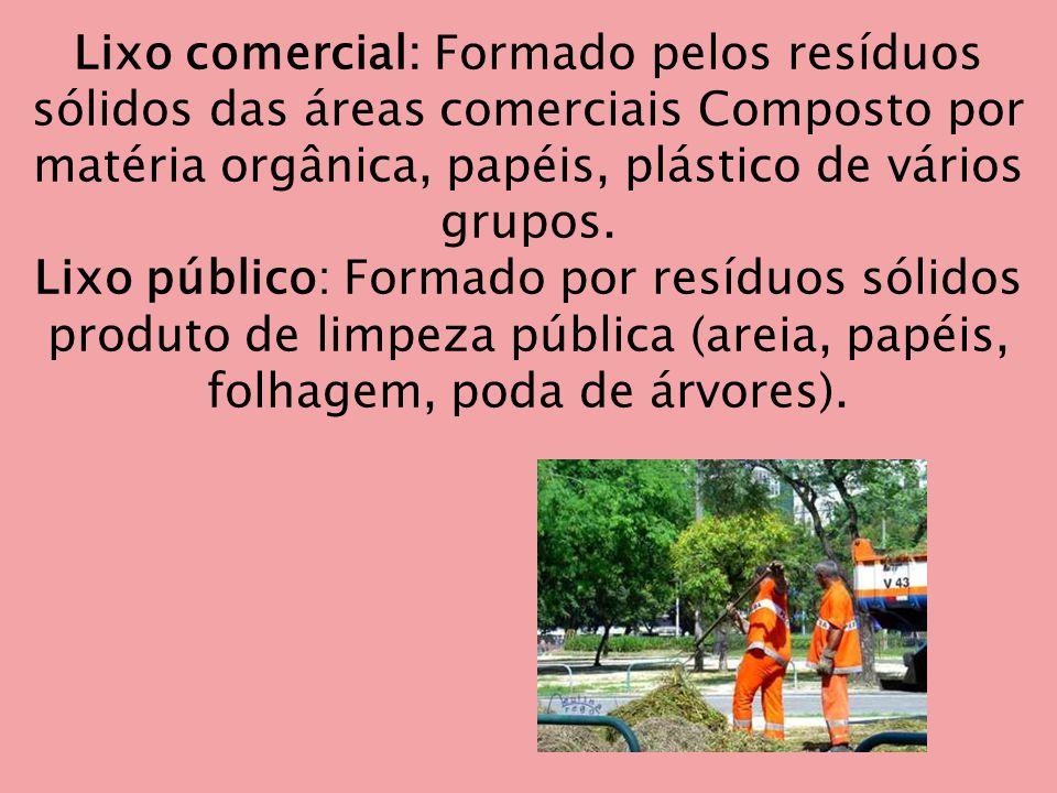 Lixo comercial: Formado pelos resíduos sólidos das áreas comerciais Composto por matéria orgânica, papéis, plástico de vários grupos.