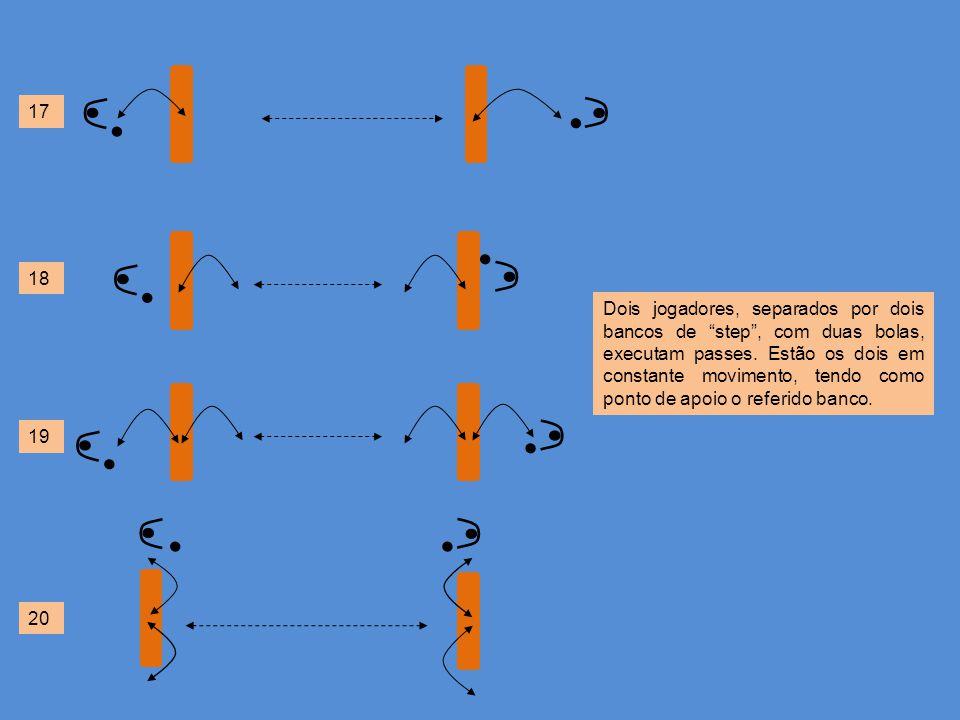 Dois jogadores, separados por dois bancos de step , com duas bolas, executam passes.