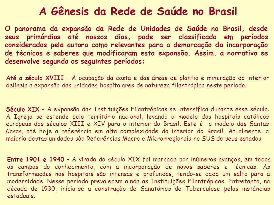 O panorama da expansão da Rede de Unidades de Saúde no Brasil, desde seus primórdios até nossos dias, pode ser classificado em períodos considerados pela autora como relevantes para a demarcação da incorporação de técnicas e saberes que modificaram esta expansão.