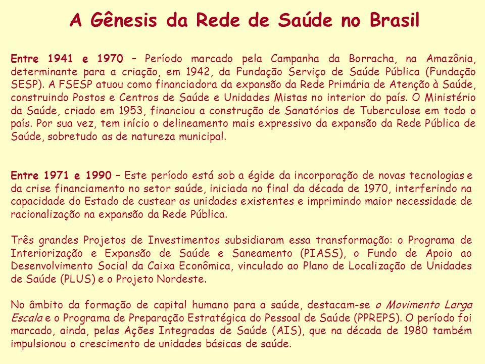 A Gênesis da Rede de Saúde no Brasil Entre 1941 e 1970 – Período marcado pela Campanha da Borracha, na Amazônia, determinante para a criação, em 1942, da Fundação Serviço de Saúde Pública (Fundação SESP).