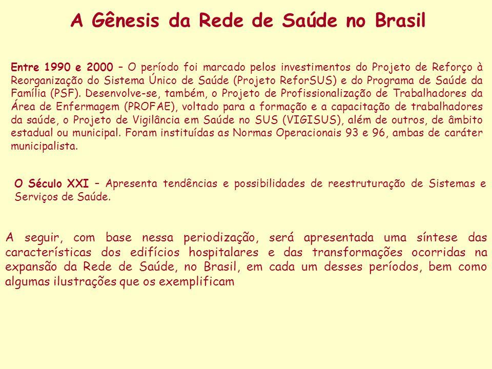 A Gênesis da Rede de Saúde no Brasil Entre 1990 e 2000 – O período foi marcado pelos investimentos do Projeto de Reforço à Reorganização do Sistema Único de Saúde (Projeto ReforSUS) e do Programa de Saúde da Família (PSF).