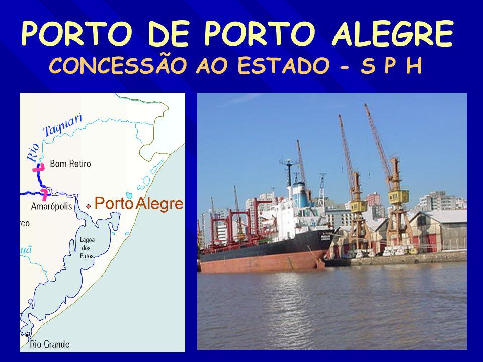OBRAS REALIZADAS NA REGIÃO  Projetos Seculares  Construção do Porto de Santa Vitória  Melhoramentos no rio Jaguarão  Implantação da Rede Viária Regional  Implantação e Pavimentação da BR-471  Reabertura da Hidrovia