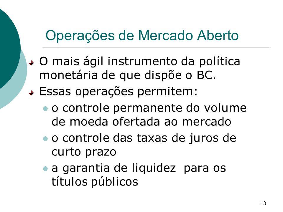 13 Operações de Mercado Aberto O mais ágil instrumento da política monetária de que dispõe o BC. Essas operações permitem:  o controle permanente do
