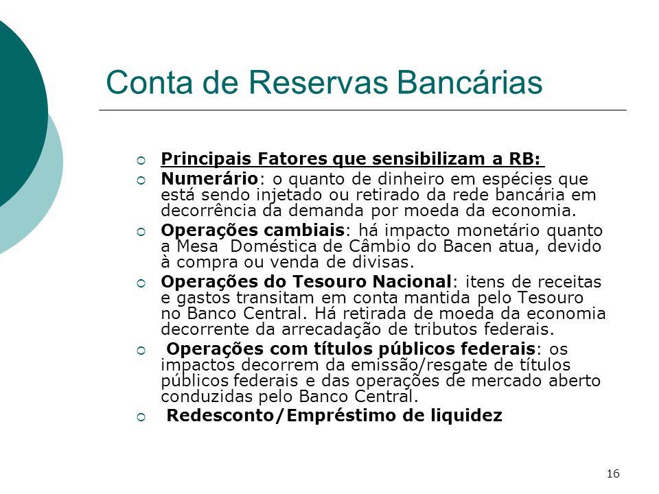 16 Conta de Reservas Bancárias  Principais Fatores que sensibilizam a RB:  Numerário: o quanto de dinheiro em espécies que está sendo injetado ou retirado da rede bancária em decorrência da demanda por moeda da economia.