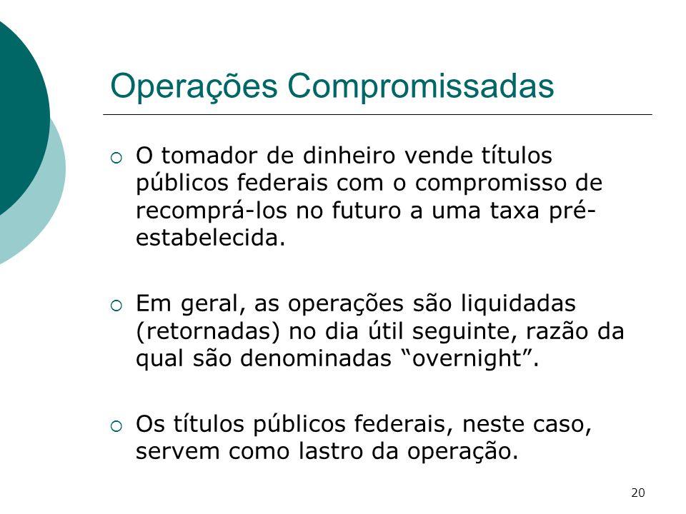 20 Operações Compromissadas  O tomador de dinheiro vende títulos públicos federais com o compromisso de recomprá-los no futuro a uma taxa pré- estabelecida.