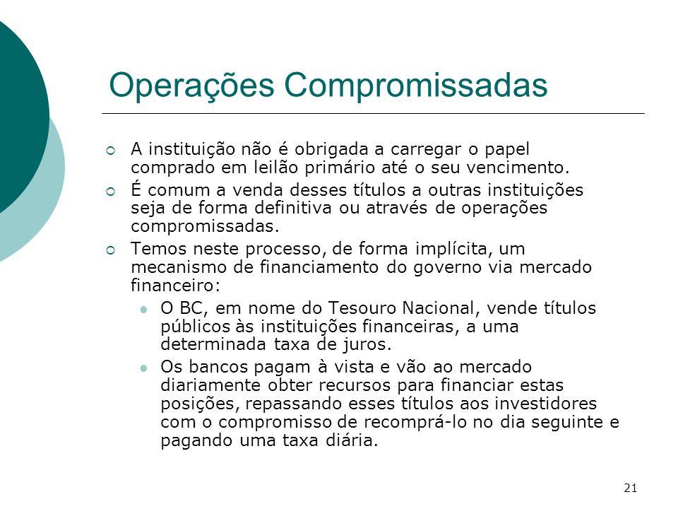 21 Operações Compromissadas  A instituição não é obrigada a carregar o papel comprado em leilão primário até o seu vencimento.  É comum a venda dess