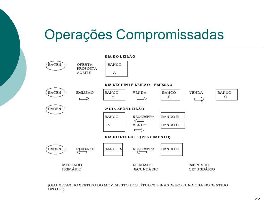 22 Operações Compromissadas