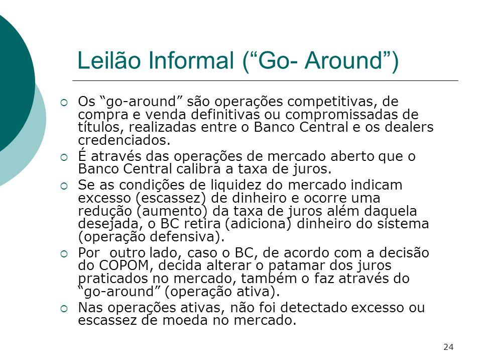 24 Leilão Informal ( Go- Around )  Os go-around são operações competitivas, de compra e venda definitivas ou compromissadas de títulos, realizadas entre o Banco Central e os dealers credenciados.