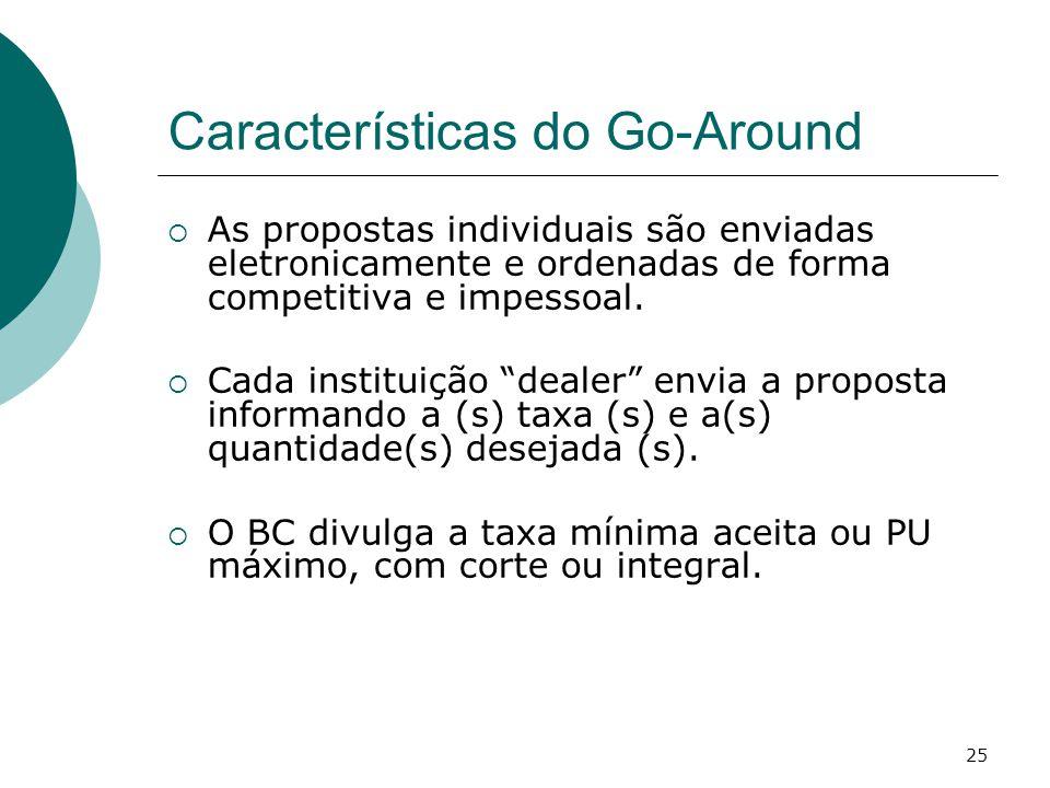 25 Características do Go-Around  As propostas individuais são enviadas eletronicamente e ordenadas de forma competitiva e impessoal.  Cada instituiç