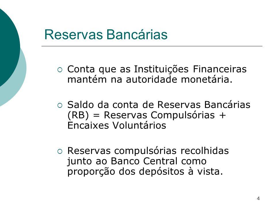4 Reservas Bancárias  Conta que as Instituições Financeiras mantém na autoridade monetária.  Saldo da conta de Reservas Bancárias (RB) = Reservas Co
