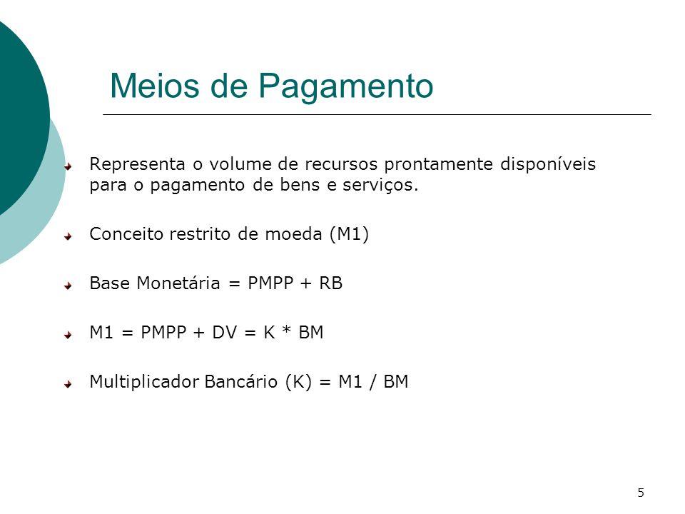 5 Meios de Pagamento Representa o volume de recursos prontamente disponíveis para o pagamento de bens e serviços. Conceito restrito de moeda (M1) Base
