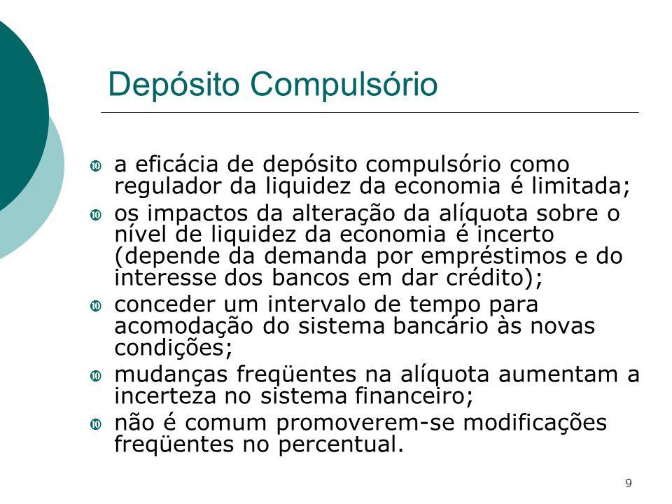 9  a eficácia de depósito compulsório como regulador da liquidez da economia é limitada;  os impactos da alteração da alíquota sobre o nível de liqu