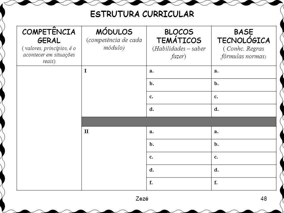 Zezé48 COMPETÊNCIA GERAL ( valores, princípios, é o acontecer em situações reais) MÓDULOS (competência de cada módulo) BLOCOS TEMÁTICOS (Habilidades – saber fazer) BASE TECNOLÓGICA ( Conhc.