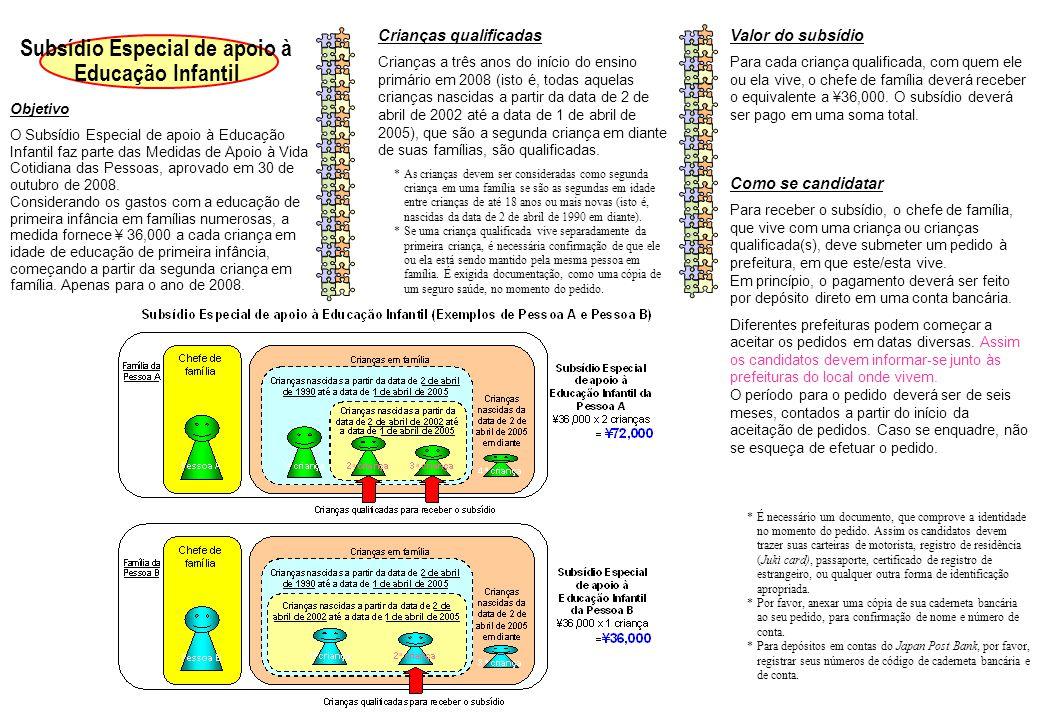 Objetivo O Subsídio Especial de apoio à Educação Infantil faz parte das Medidas de Apoio à Vida Cotidiana das Pessoas, aprovado em 30 de outubro de 2008.