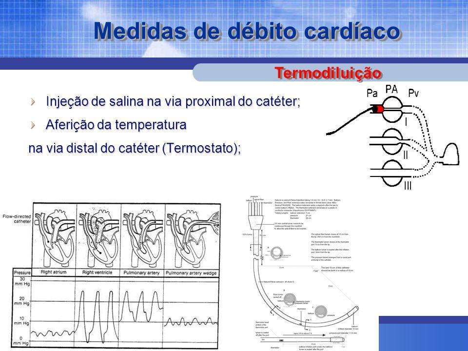 Injeção de salina na via proximal do catéter; Aferição da temperatura na via distal do catéter (Termostato); Termodiluição Medidas de débito cardíaco