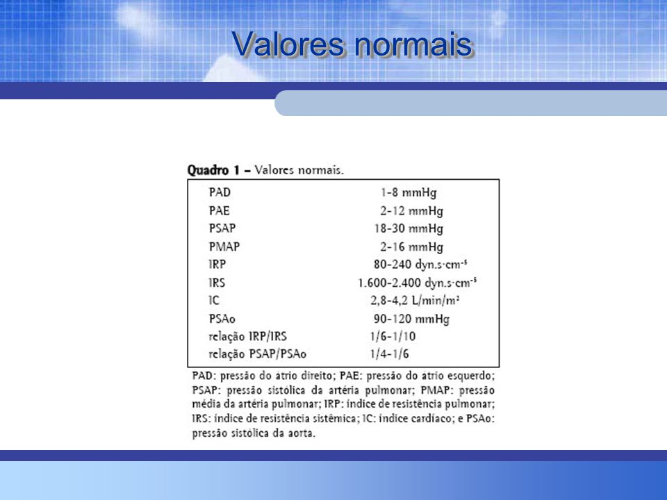 Valores normais