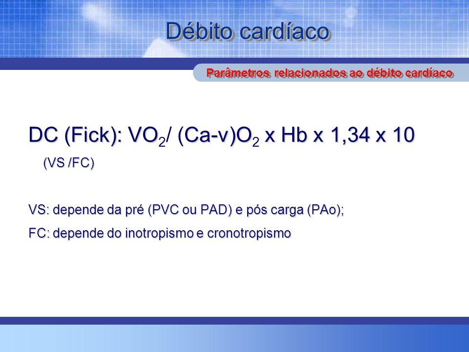Débito cardíaco DC (Fick): VOCa-v)O x Hb x 1,34 x 10 DC (Fick): VO 2 / (Ca-v)O 2 x Hb x 1,34 x 10 (VS /FC) (VS /FC) VS: depende da pré (PVC ou PAD) e pós carga (PAo); FC: depende do inotropismo e cronotropismo Parâmetros relacionados ao débito cardíaco