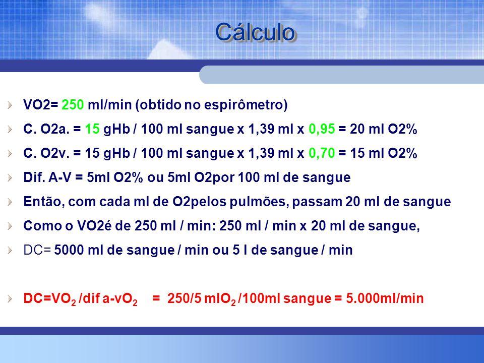 CálculoCálculo VO2= 250 ml/min (obtido no espirômetro) C. O2a. = 15 gHb / 100 ml sangue x 1,39 ml x 0,95 = 20 ml O2% C. O2v. = 15 gHb / 100 ml sangue