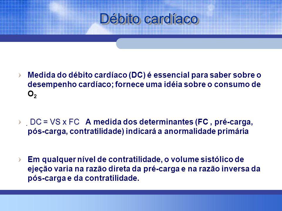Débito cardíaco Medida do débito cardíaco (DC) é essencial para saber sobre o desempenho cardíaco; fornece uma idéia sobre o consumo de O 2 DC = VS x FC  DC = VS x FC A medida dos determinantes (FC, pré-carga, pós-carga, contratilidade) indicará a anormalidade primária Em qualquer nível de contratilidade, o volume sistólico de ejeção varia na razão direta da pré-carga e na razão inversa da pós-carga e da contratilidade.