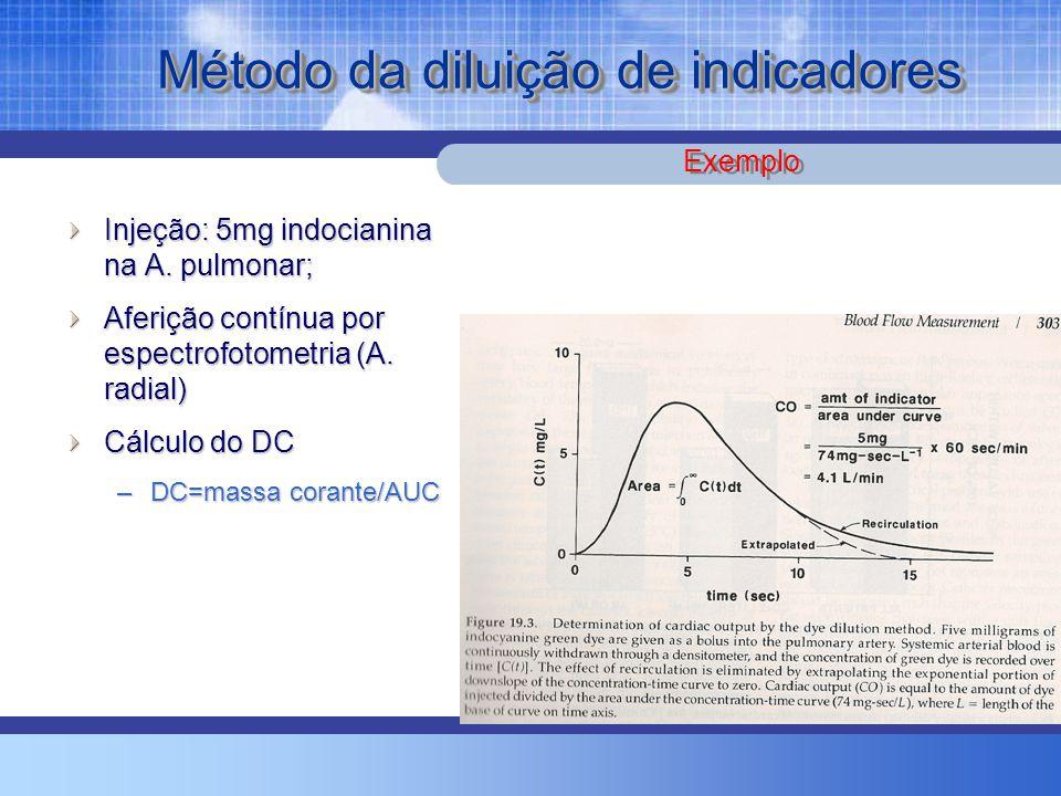 Injeção: 5mg indocianina na A. pulmonar; Aferição contínua por espectrofotometria (A. radial) Cálculo do DC –DC=massa corante/AUC Método da diluição d