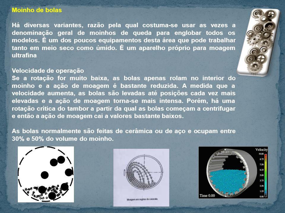 Moinho de bolas Há diversas variantes, razão pela qual costuma-se usar as vezes a denominação geral de moinhos de queda para englobar todos os modelos