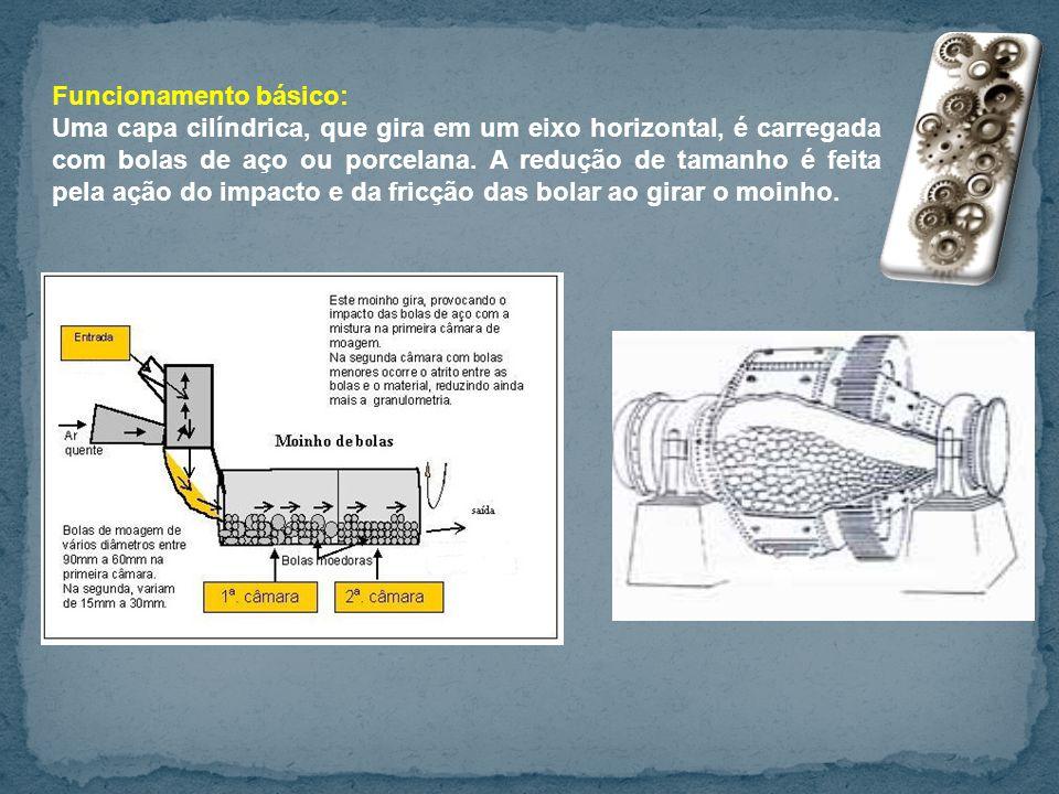 Funcionamento básico: Uma capa cilíndrica, que gira em um eixo horizontal, é carregada com bolas de aço ou porcelana. A redução de tamanho é feita pel