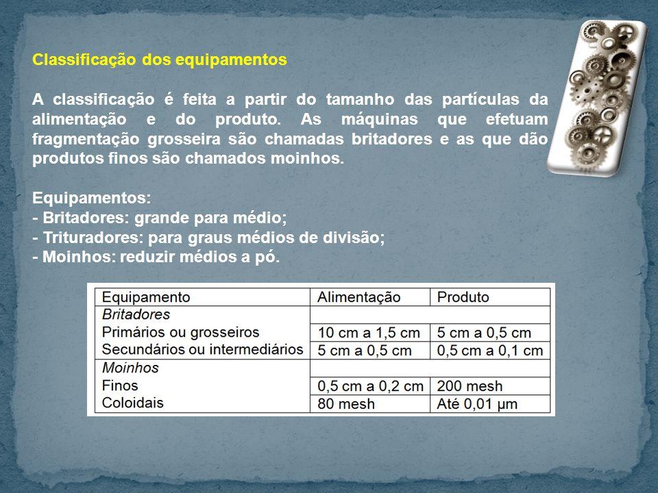 Classificação dos equipamentos A classificação é feita a partir do tamanho das partículas da alimentação e do produto. As máquinas que efetuam fragmen
