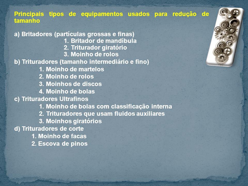 Principais tipos de equipamentos usados para redução de tamanho a) Britadores (partículas grossas e finas) 1. Britador de mandíbula 2. Triturador gira
