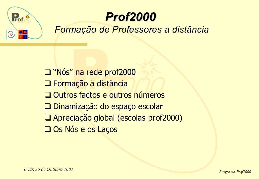 Ovar, 26 de Outubro 2001 Programa Prof2000  O TRENDS foi um projecto europeu para lançar serviços de Formação à distância para Professores e decorreu entre Jan 96 e Dez 98.