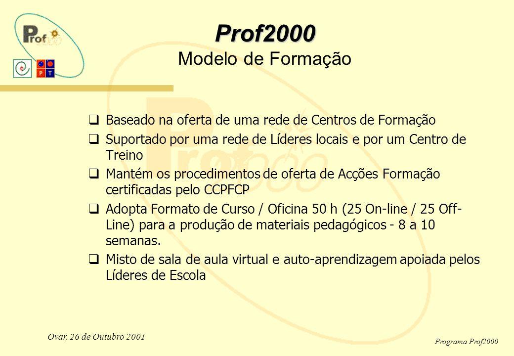 Ovar, 26 de Outubro 2001 Programa Prof2000 Prof2000 Prof2000 Modelo de Formação  Baseado na oferta de uma rede de Centros de Formação  Suportado por uma rede de Líderes locais e por um Centro de Treino  Mantém os procedimentos de oferta de Acções Formação certificadas pelo CCPFCP  Adopta Formato de Curso / Oficina 50 h (25 On-line / 25 Off- Line) para a produção de materiais pedagógicos - 8 a 10 semanas.