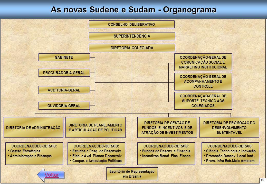 10 Proposta de Arquitetura Organizacional - SUDENE As novas Sudene e Sudam - Organograma CONSELHO DELIBERATIVO DIRETORIA COLEGIADA SUPERINTENDÊNCIA GA
