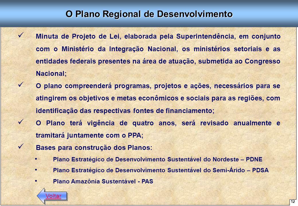 12 Proposta de Arquitetura Organizacional - SUDENE O Plano Regional de Desenvolvimento   Minuta de Projeto de Lei, elaborada pela Superintendência,