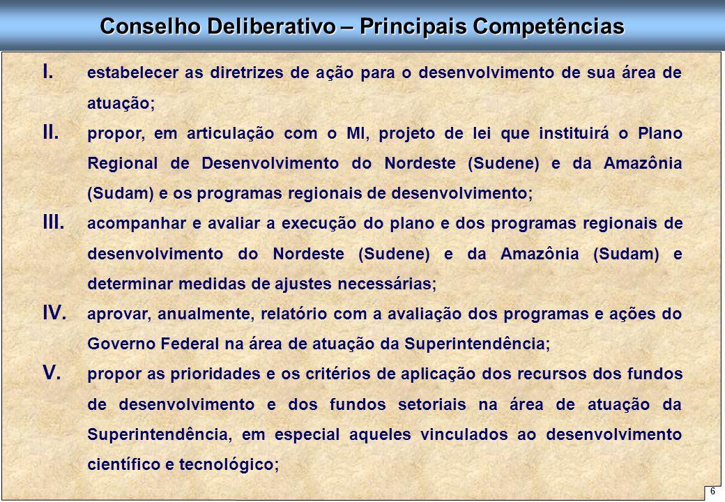 6 Proposta de Arquitetura Organizacional - SUDENE I. I. estabelecer as diretrizes de ação para o desenvolvimento de sua área de atuação; II. II. propo