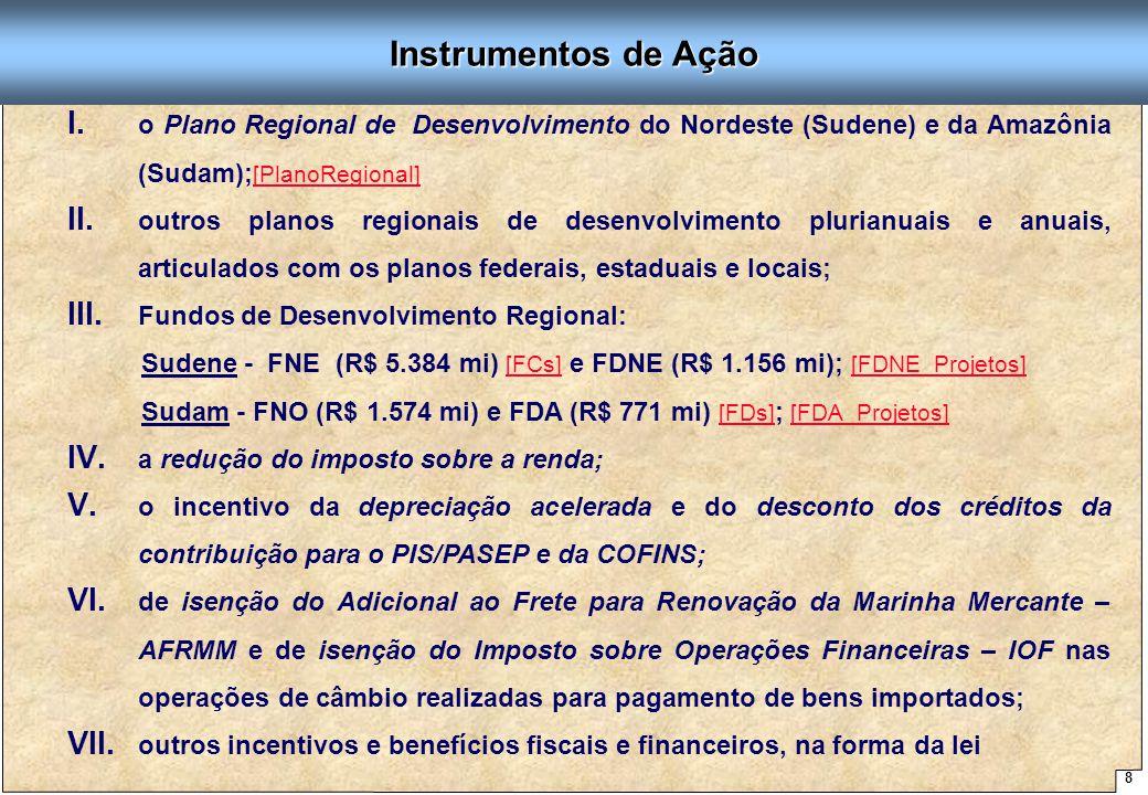 8 Proposta de Arquitetura Organizacional - SUDENE Instrumentos de Ação I. I. o Plano Regional de Desenvolvimento do Nordeste (Sudene) e da Amazônia (S