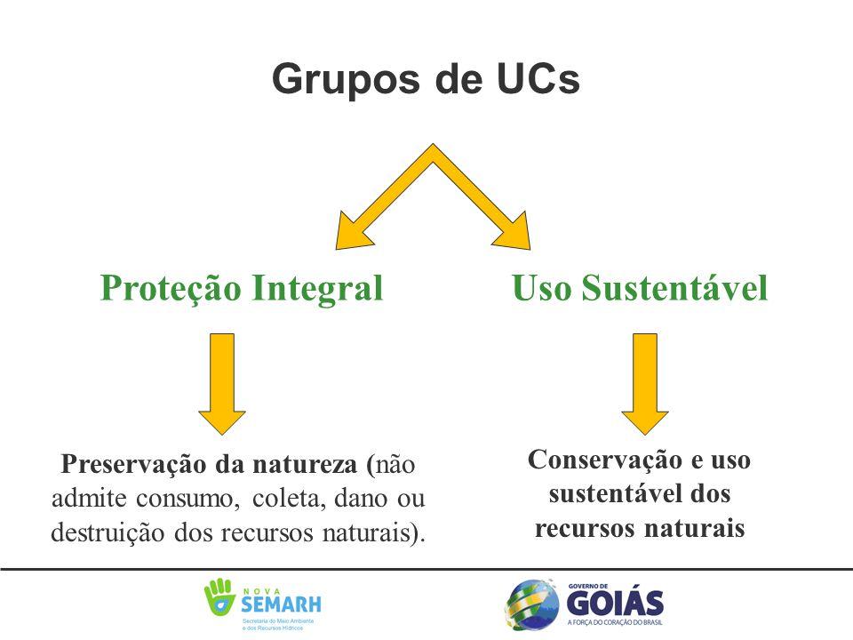 Proteção IntegralUso Sustentável Preservação da natureza (não admite consumo, coleta, dano ou destruição dos recursos naturais). Conservação e uso sus