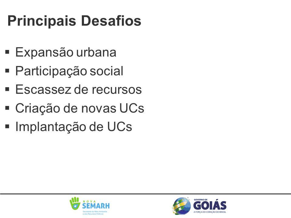 §Expansão urbana §Participação social §Escassez de recursos §Criação de novas UCs §Implantação de UCs Principais Desafios
