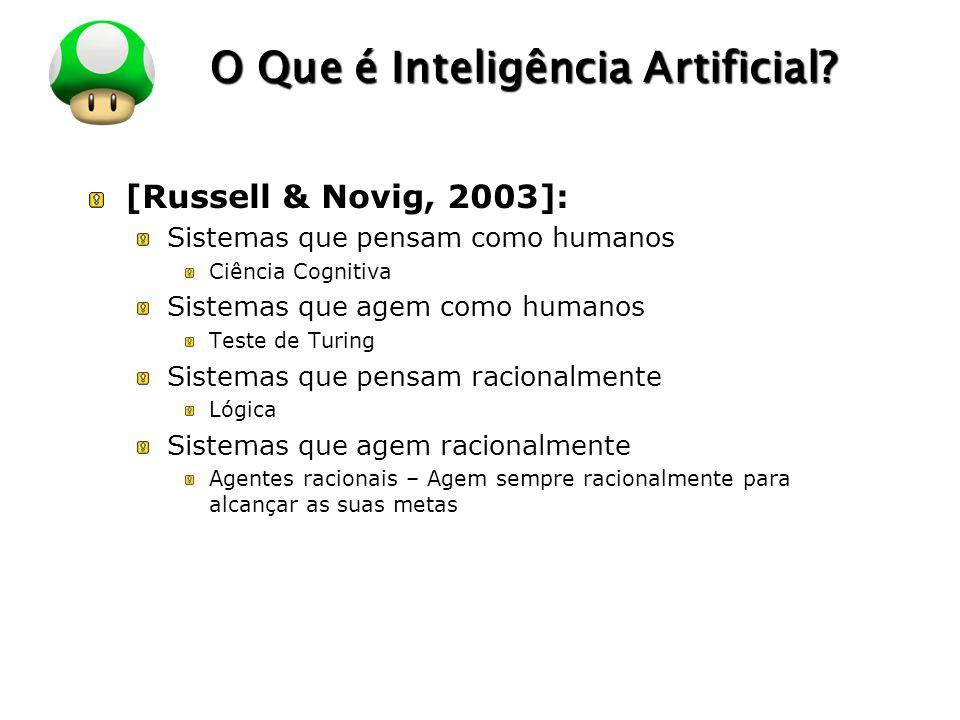 LOGO O Que é Inteligência Artificial? [Russell & Novig, 2003]: Sistemas que pensam como humanos Ciência Cognitiva Sistemas que agem como humanos Teste